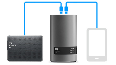 wd my book duo 2 cổng usb 3.0