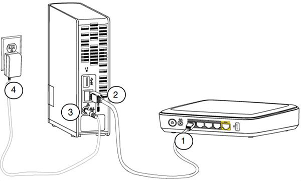 lắp đặt - kết nối wd my cloud vào hệ thống mạng